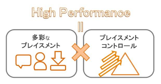 Bypass Performance Click