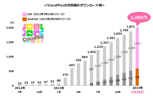 cocoppa_140304_3