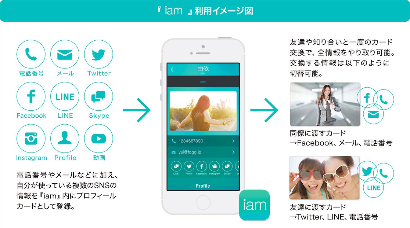 iam_20140417_2