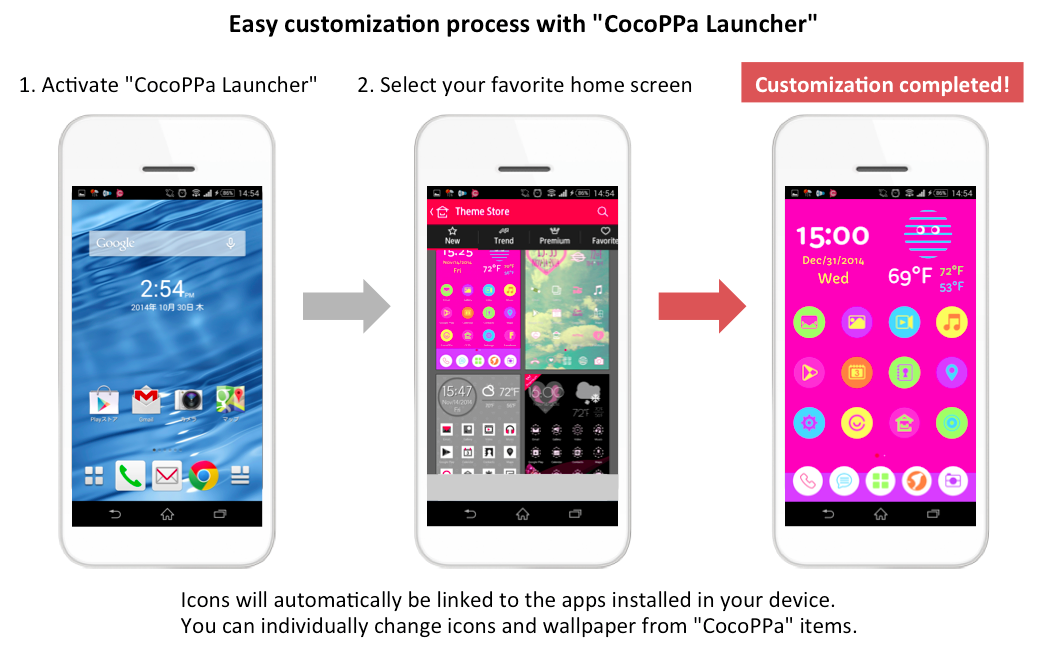 United Inc Releases Cute And Easy Launcher Cocoppa Laun News